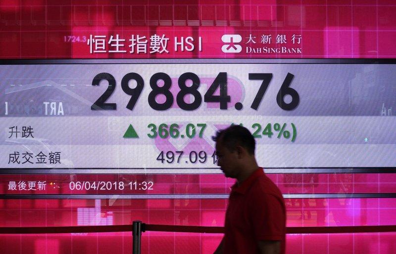Hangseng index