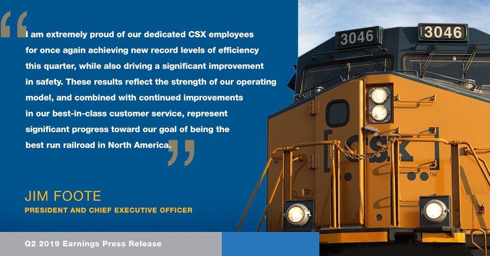 Railroad operator CSX tumbles by 10pc - The Standard