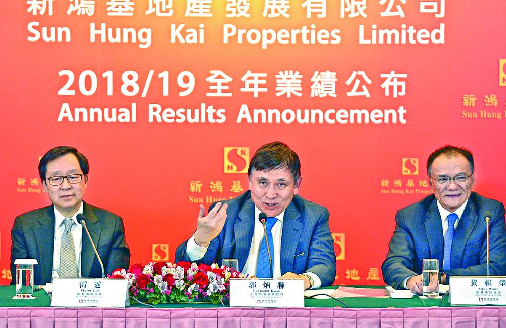 SHKP 'confident' of $40b sales target
