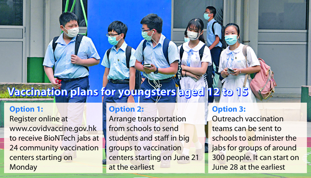 https://www.thestandard.com.hk/section-news/section/11/231133/Flexible-teen-jab-options